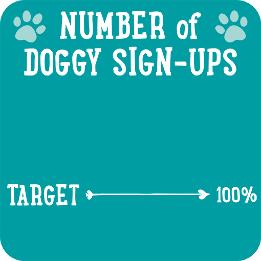 Number of doggy sign ups!